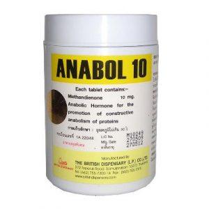 Efectos de Anabol